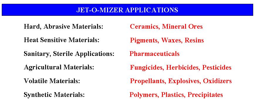 Jet-O-Mizer Applications